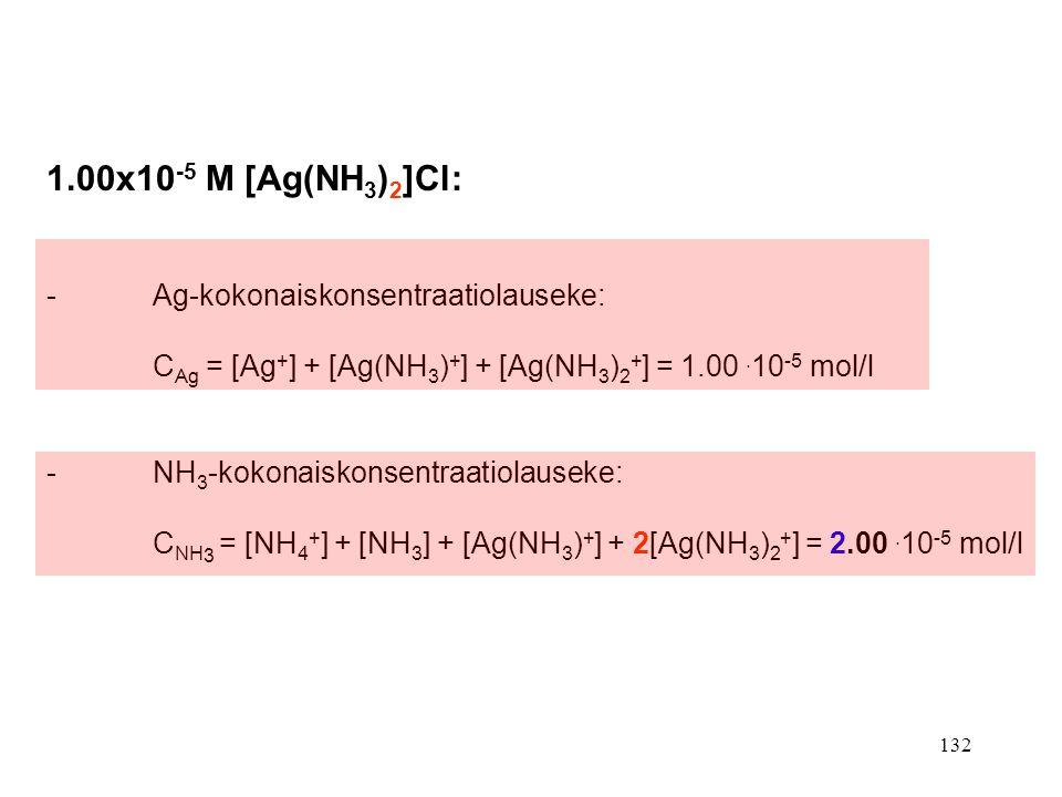 1.00x10-5 M [Ag(NH3)2]Cl: - Ag-kokonaiskonsentraatiolauseke: